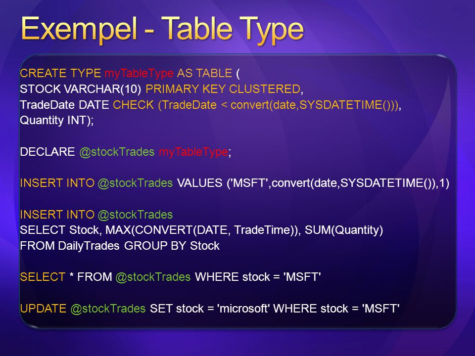 CREATE TYPE myTableType AS TABLE ( STOCK VARCHAR(10) PRIMARY KEY CLUSTERED, TradeDate DATE CHECK (TradeDate < convert(date,SYSDATETIME())), Quantity INT); DECLARE @stockTrades myTableType; INSERT INTO @stockTrades VALUES ( MSFT ,convert(date,SYSDATETIME()),1) INSERT INTO @stockTrades SELECT Stock, MAX(CONVERT(DATE, TradeTime)), SUM(Quantity) FROM DailyTrades GROUP BY Stock SELECT * FROM @stockTrades WHERE stock = MSFT UPDATE @stockTrades SET stock = microsoft WHERE stock = MSFT