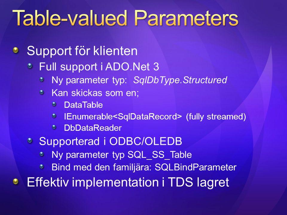 Support för klienten Full support i ADO.Net 3 Ny parameter typ: SqlDbType.Structured Kan skickas som en; DataTable IEnumerable (fully streamed) DbData