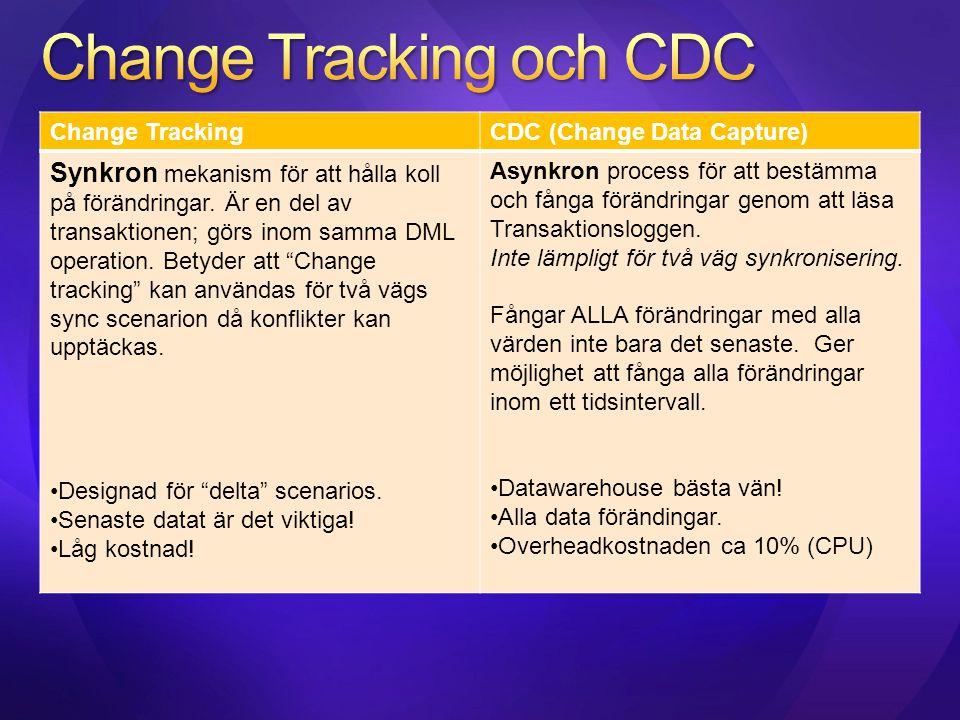Change TrackingCDC (Change Data Capture) Synkron mekanism för att hålla koll på förändringar. Är en del av transaktionen; görs inom samma DML operatio