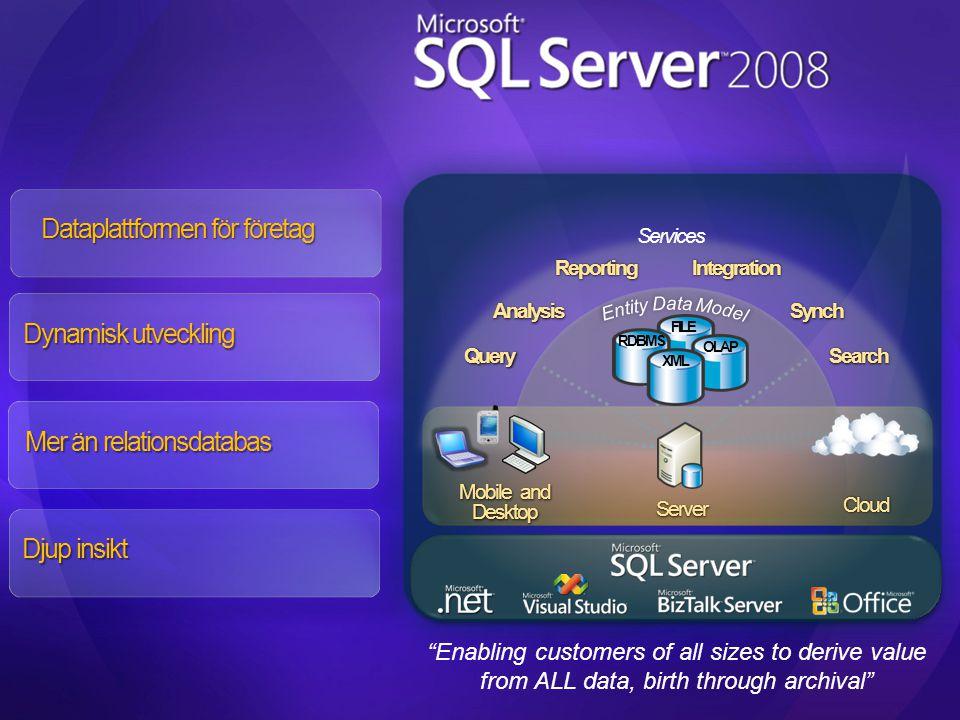 Dynamisk utveckling Mer än relationsdatabas Djup insikt Dataplattformen för företag Mobile and Desktop OLAP FILE XML RDBMS Services Query AnalysisRepo