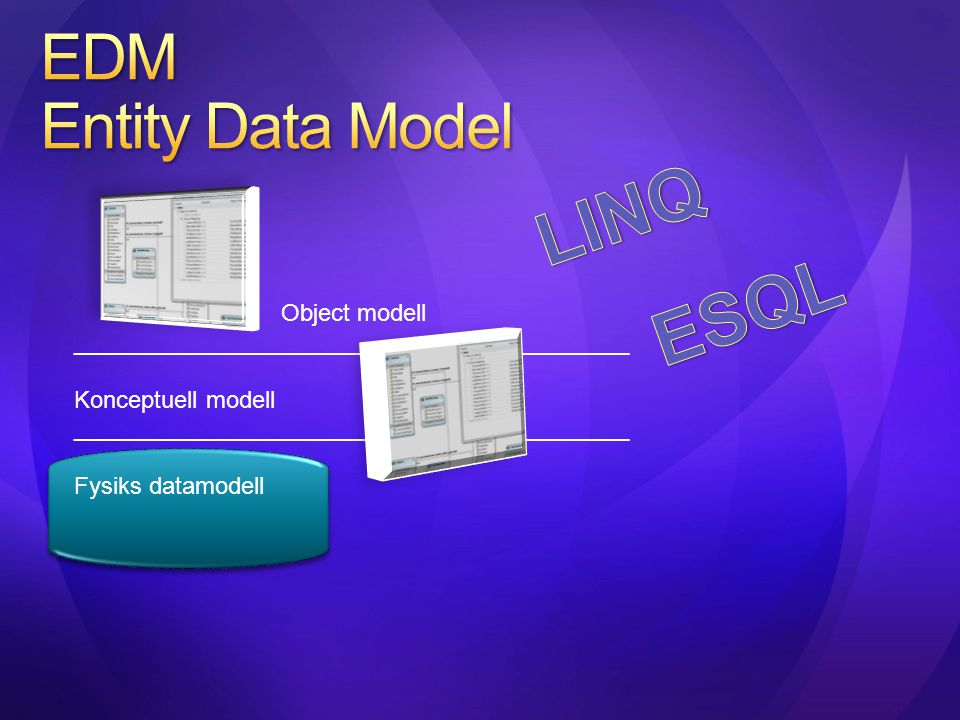 Object modell __________________________________________ Konceptuell modell __________________________________________ Fysiks datamodell
