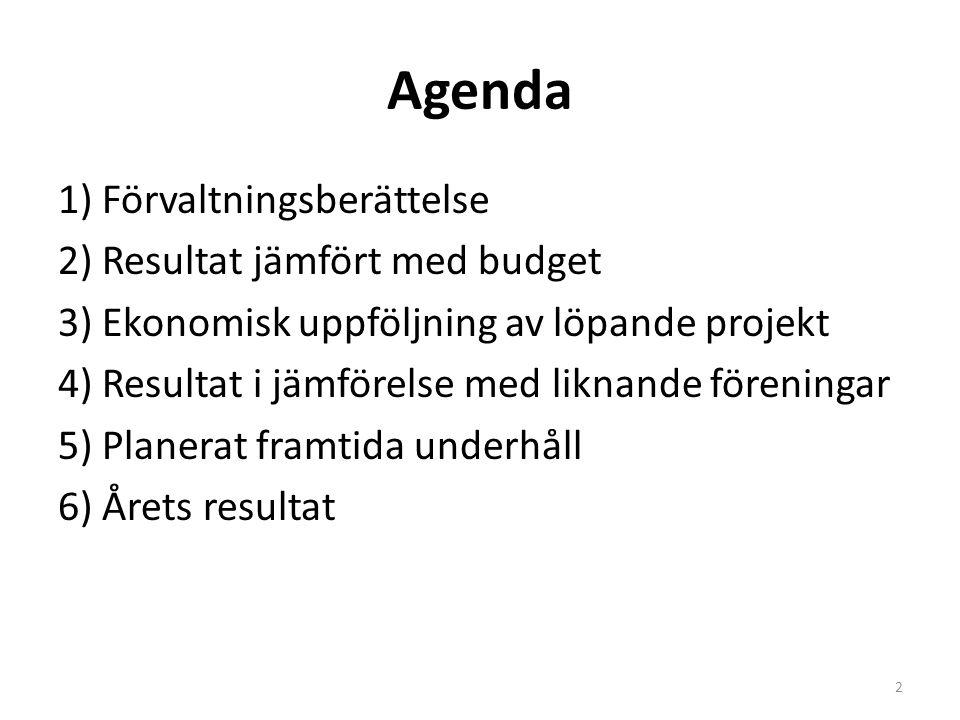 Agenda 1) Förvaltningsberättelse 2) Resultat jämfört med budget 3) Ekonomisk uppföljning av löpande projekt 4) Resultat i jämförelse med liknande före