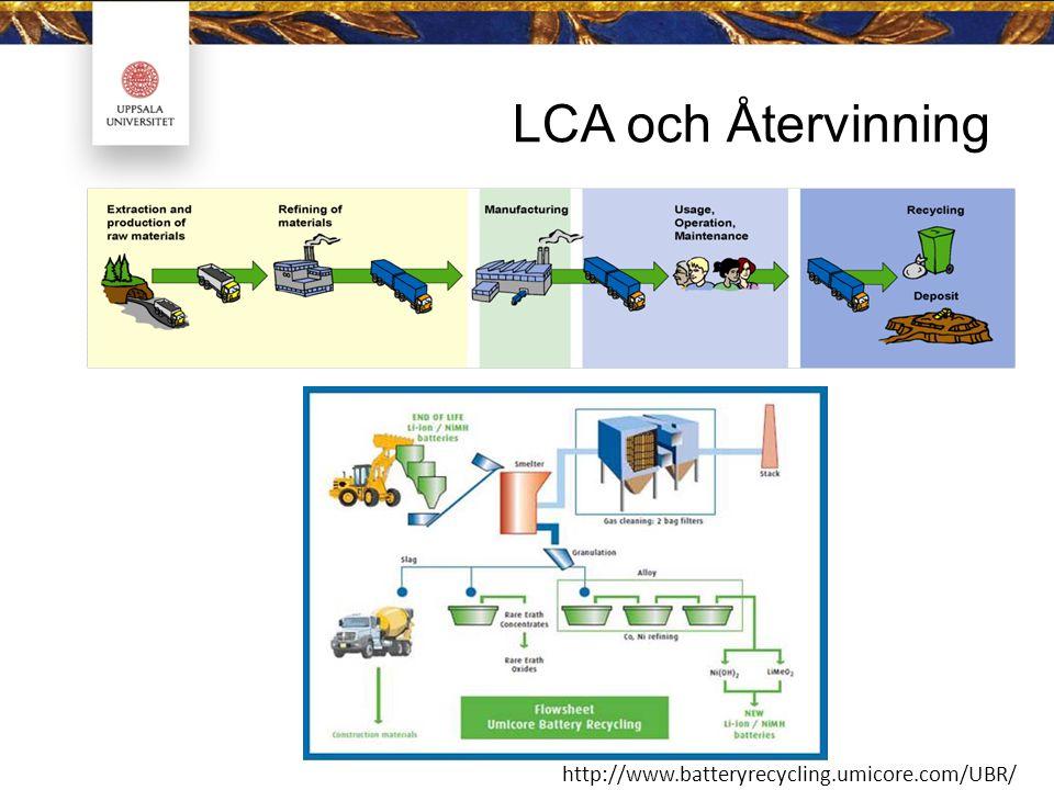 LCA och Återvinning http://www.batteryrecycling.umicore.com/UBR/