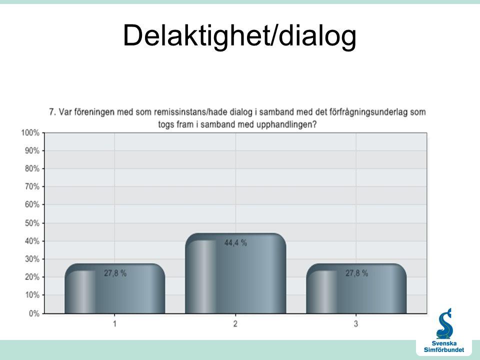 Delaktighet/dialog