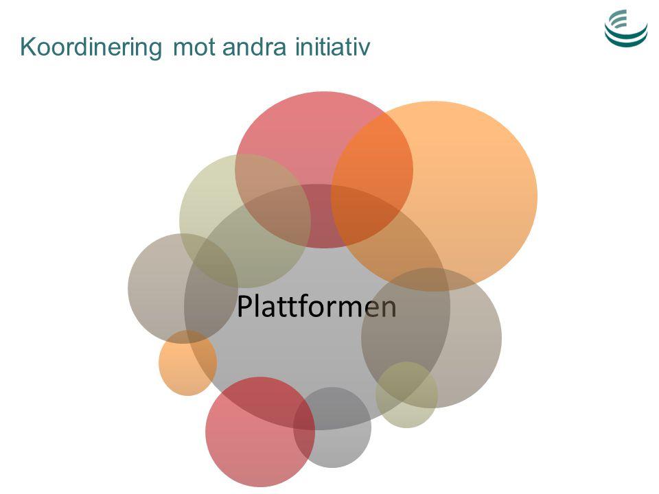 Koordinering mot andra initiativ Plattformen
