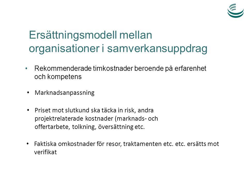 Ersättningsmodell mellan organisationer i samverkansuppdrag Rekommenderade timkostnader beroende på erfarenhet och kompetens Marknadsanpassning Priset