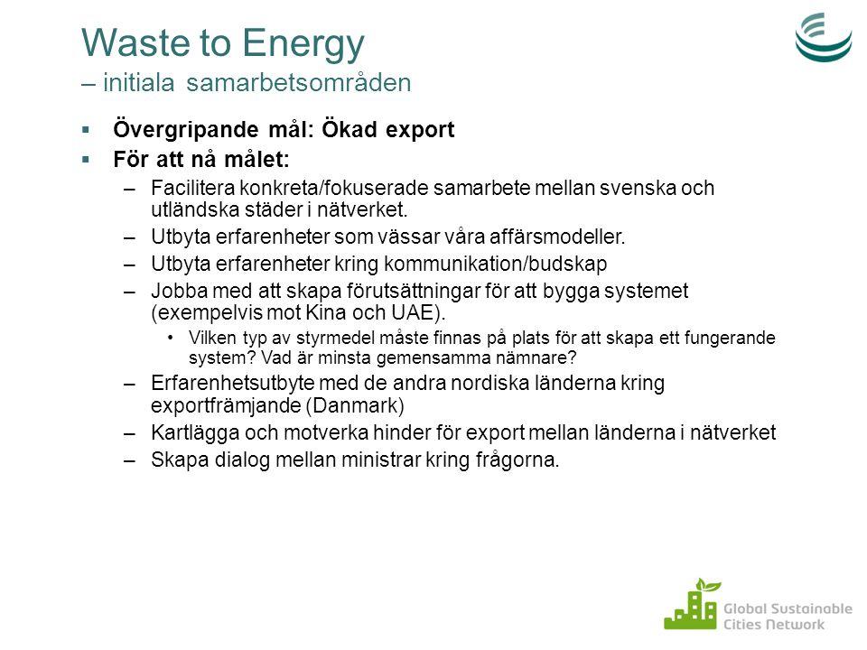 Waste to Energy – initiala samarbetsområden  Övergripande mål: Ökad export  För att nå målet: –Facilitera konkreta/fokuserade samarbete mellan svens