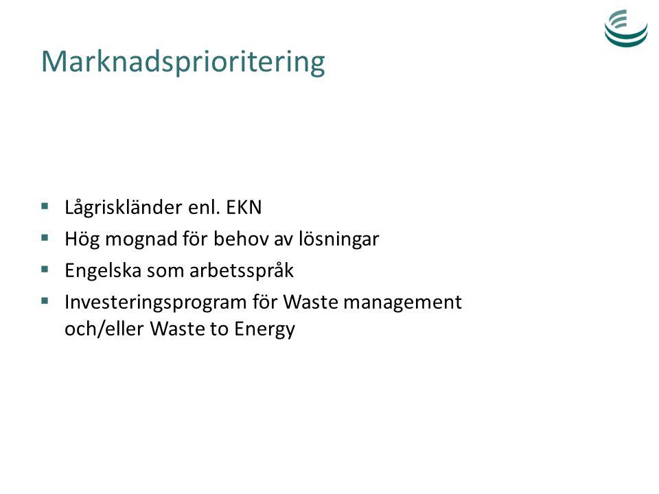 Marknadsprioritering  Lågriskländer enl. EKN  Hög mognad för behov av lösningar  Engelska som arbetsspråk  Investeringsprogram för Waste managemen