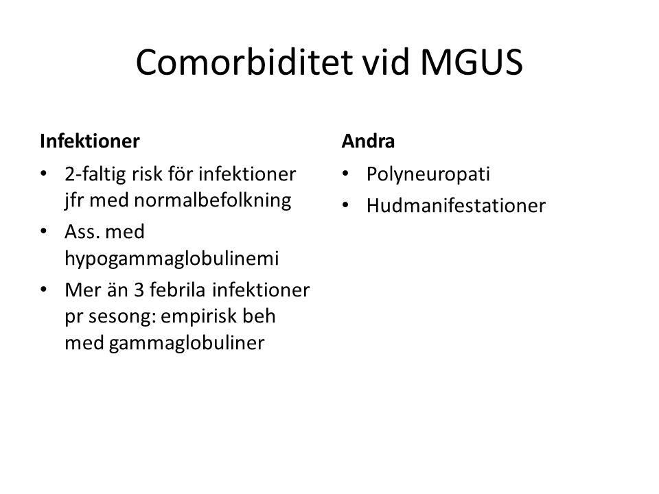 Comorbiditet vid MGUS Infektioner 2-faltig risk för infektioner jfr med normalbefolkning Ass. med hypogammaglobulinemi Mer än 3 febrila infektioner pr