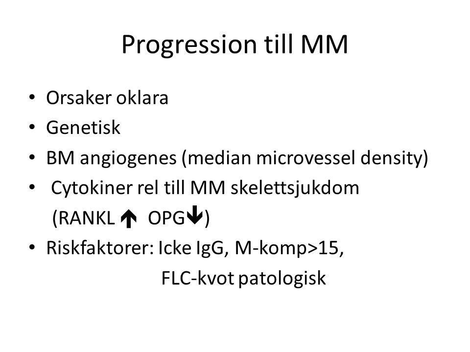 Progression till MM Orsaker oklara Genetisk BM angiogenes (median microvessel density) Cytokiner rel till MM skelettsjukdom (RANKL  OPG  ) Riskfakto