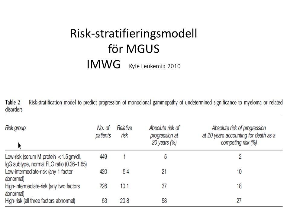 Risk-stratifieringsmodell för MGUS IMWG Kyle Leukemia 2010