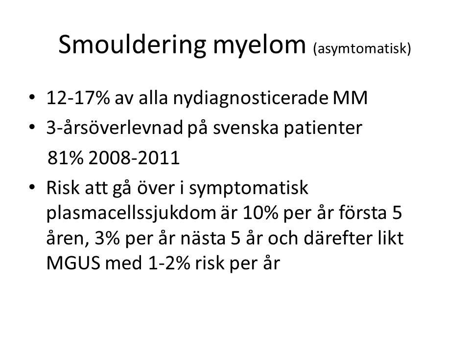 Smouldering myelom (asymtomatisk) 12-17% av alla nydiagnosticerade MM 3-årsöverlevnad på svenska patienter 81% 2008-2011 Risk att gå över i symptomati