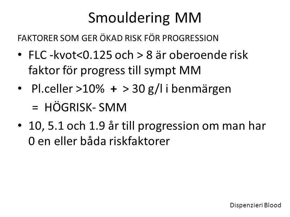 Smouldering MM FAKTORER SOM GER ÖKAD RISK FÖR PROGRESSION FLC -kvot 8 är oberoende risk faktor för progress till sympt MM Pl.celler >10% + > 30 g/l i