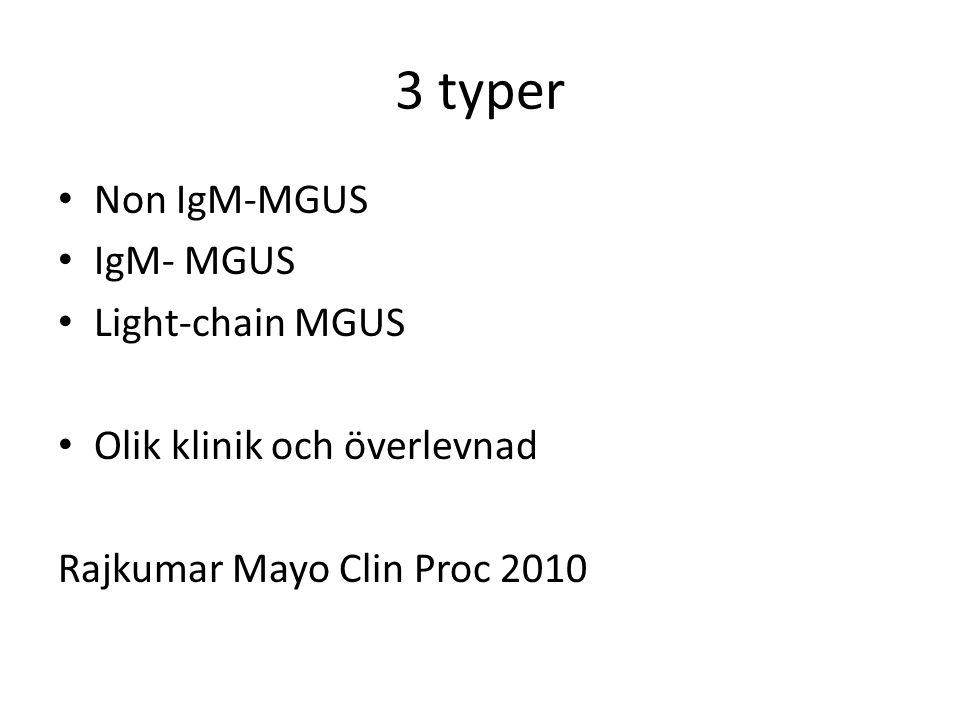 3 typer Non IgM-MGUS IgM- MGUS Light-chain MGUS Olik klinik och överlevnad Rajkumar Mayo Clin Proc 2010