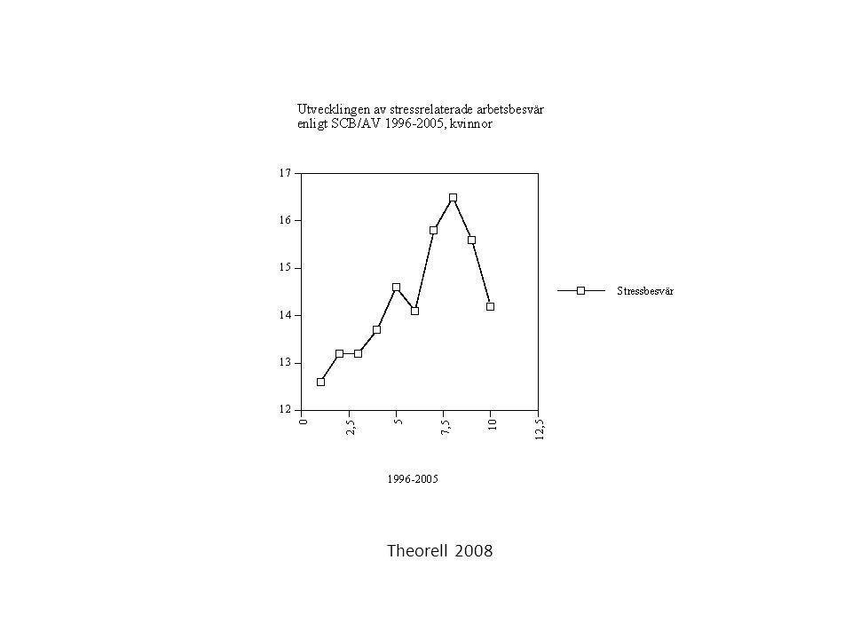Källa: RFV-statistik tillgänglig på http://statistik.rfv.se/