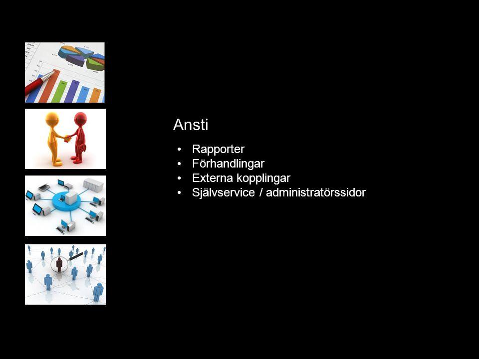 Ansti Rapporter Förhandlingar Externa kopplingar Självservice / administratörssidor