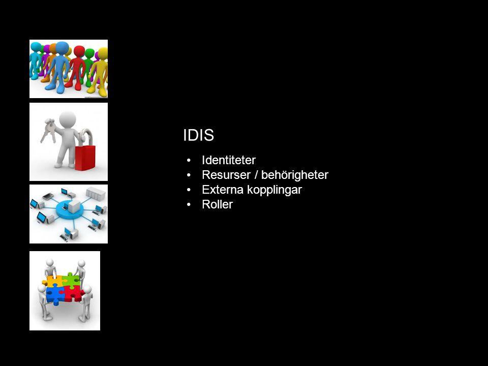 IDIS Identiteter Resurser / behörigheter Externa kopplingar Roller