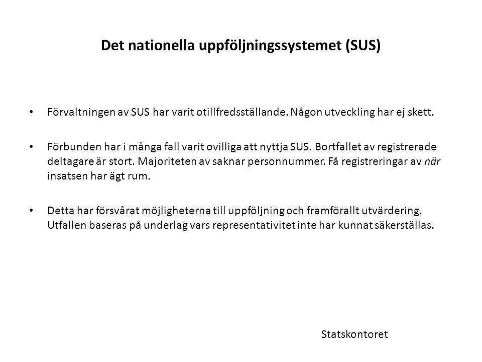 Det nationella uppföljningssystemet (SUS) Förvaltningen av SUS har varit otillfredsställande.