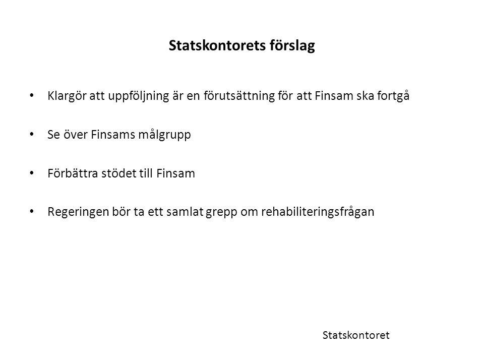 Statskontorets förslag Klargör att uppföljning är en förutsättning för att Finsam ska fortgå Se över Finsams målgrupp Förbättra stödet till Finsam Regeringen bör ta ett samlat grepp om rehabiliteringsfrågan Statskontoret