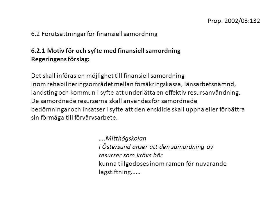 ….Mitthögskolan i Östersund anser att den samordning av resurser som krävs bör kunna tillgodoses inom ramen för nuvarande lagstiftning…… 6.2 Förutsättningar för finansiell samordning 6.2.1 Motiv för och syfte med finansiell samordning Regeringens förslag: Det skall införas en möjlighet till finansiell samordning inom rehabiliteringsområdet mellan försäkringskassa, länsarbetsnämnd, landsting och kommun i syfte att underlätta en effektiv resursanvändning.