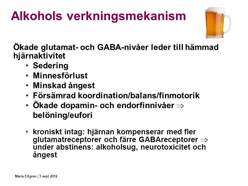 Alkohols verkningsmekanism Ökade glutamat- och GABA-nivåer leder till hämmad hjärnaktivitet Sedering Minnesförlust Minskad ångest Försämrad koordinati