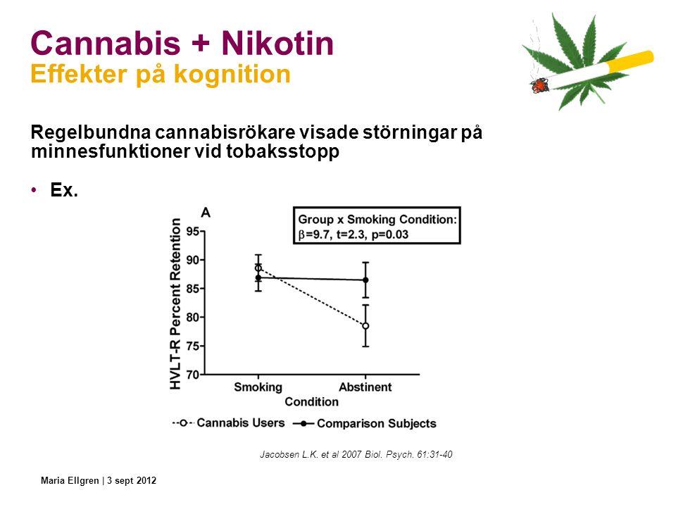 Cannabis + Nikotin Regelbundna cannabisrökare visade störningar på minnesfunktioner vid tobaksstopp Ex. Effekter på kognition Jacobsen L.K. et al 2007