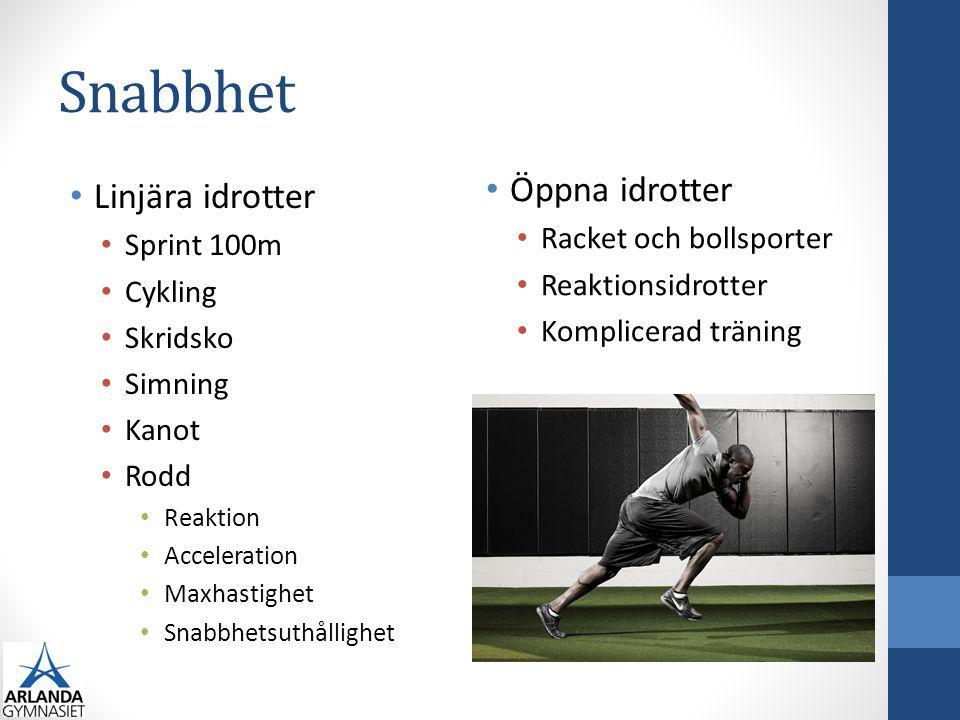 Snabbhet Linjära idrotter Sprint 100m Cykling Skridsko Simning Kanot Rodd Reaktion Acceleration Maxhastighet Snabbhetsuthållighet Öppna idrotter Racke