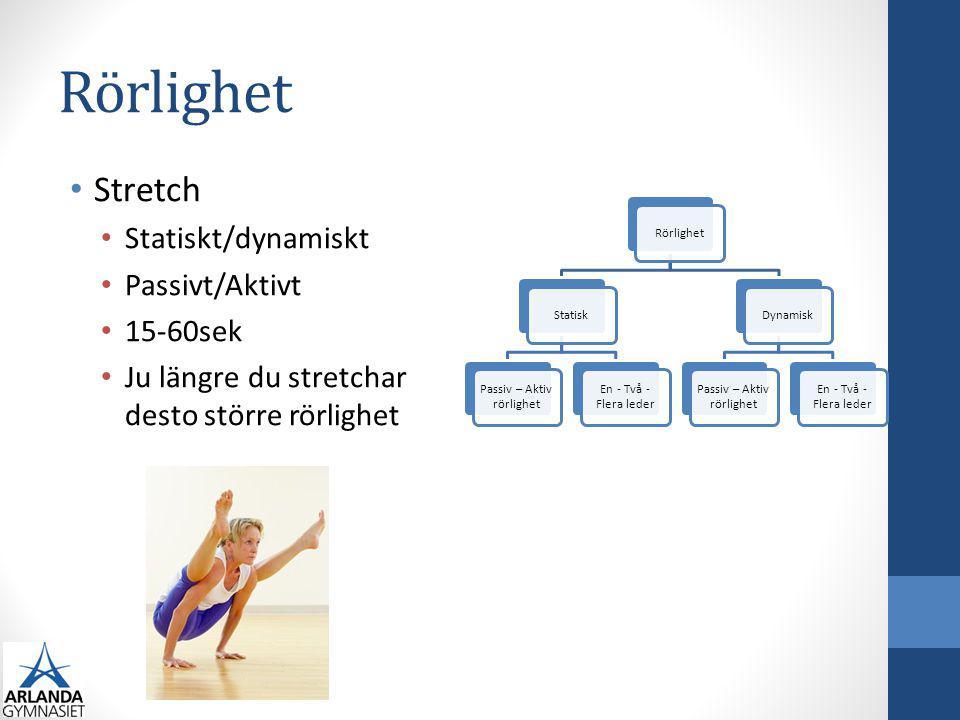Rörlighet Stretch Statiskt/dynamiskt Passivt/Aktivt 15-60sek Ju längre du stretchar desto större rörlighet RörlighetStatisk Passiv – Aktiv rörlighet E