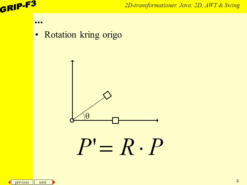previous next 4 2D-transformationer. Java: 2D, AWT & Swing... Rotation kring origo 