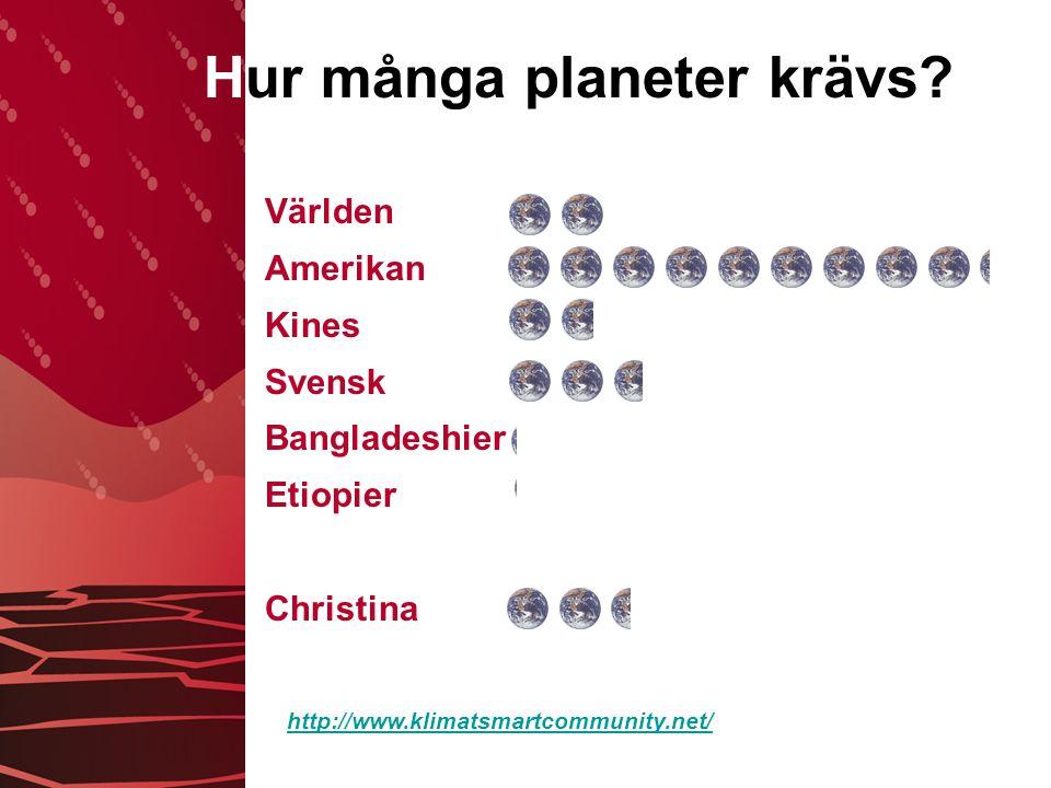 Hur många planeter krävs.