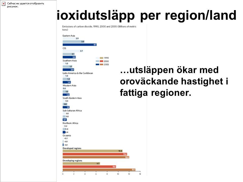 …utsläppen ökar med oroväckande hastighet i fattiga regioner. Koldioxidutsläpp per region/land
