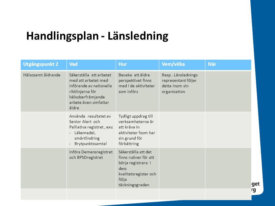 Handlingsplan - Länsledning Utgångspunkt 3VadHurVem/vilkaNär Samband samverkan, samspel och samarbete Nya förstärkta strukturen i Närvåds- organisationen beslutas genomförs och följs upp -Alla grupperingar kopplas ihop -Kvalitetssäkring av processerna mellan de olika vårdnivåerna -Renodla samverkansforumen enligt närvårdsstrukturen -Kommunicera vad som gäller och säkerställa att andra grupper införlivas i närvårdsstrukturen