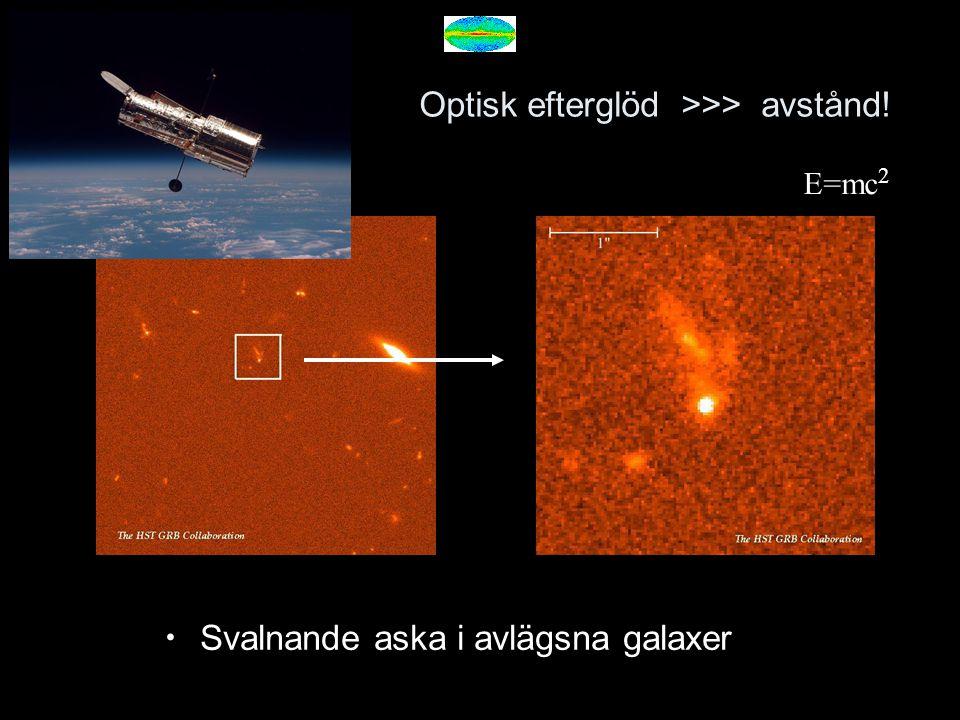 Svalnande aska i avlägsna galaxer Optisk efterglöd >>> avstånd! E=mc 2