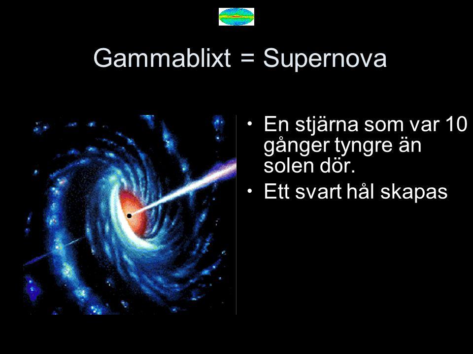 Gammablixt = Supernova En stjärna som var 10 gånger tyngre än solen dör. Ett svart hål skapas