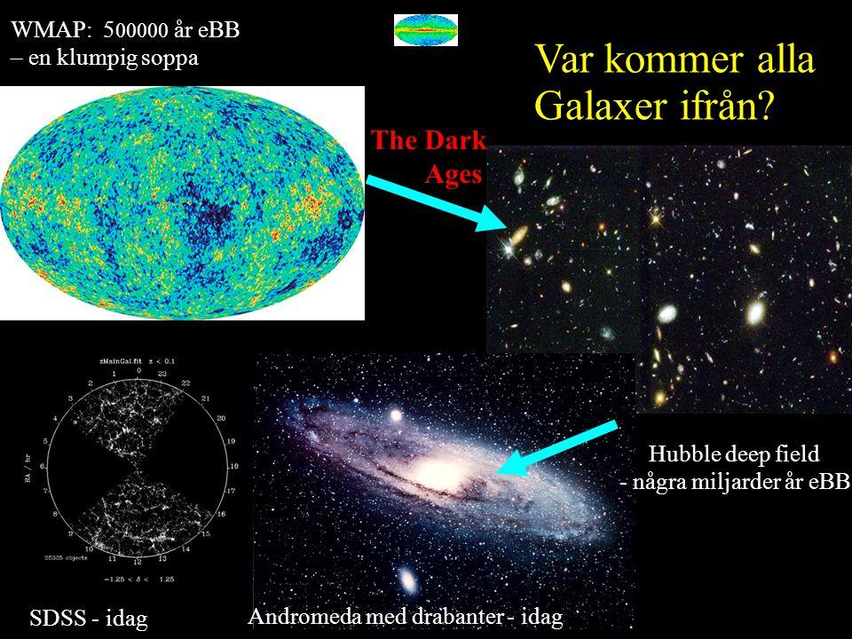 Var kommer alla Galaxer ifrån? WMAP: 5 00000 år eBB – en klumpig soppa Andromeda med drabanter - idag Hubble deep field - några miljarder år eBB SDSS