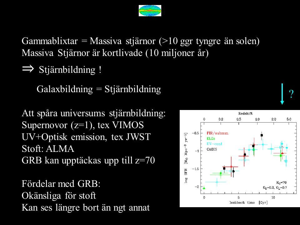 Gammablixtar = Massiva stjärnor (>10 ggr tyngre än solen) Massiva Stjärnor är kortlivade (10 miljoner år) ⇒ Stjärnbildning ! Galaxbildning = Stjärnbil