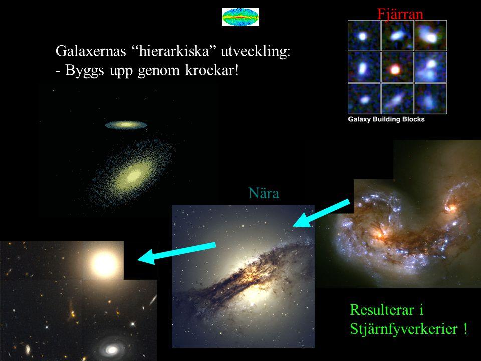 """Galaxernas """"hierarkiska"""" utveckling: - Byggs upp genom krockar! Resulterar i Stjärnfyverkerier ! Nära Fjärran"""