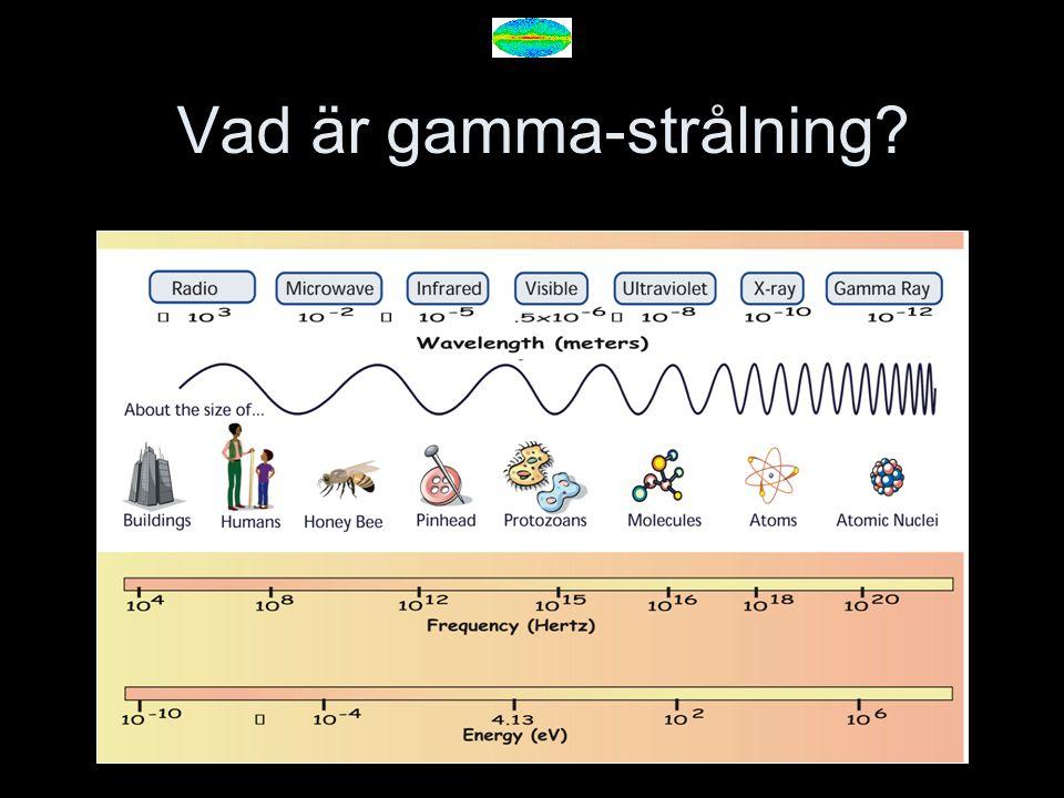 Vad är gamma-strålning