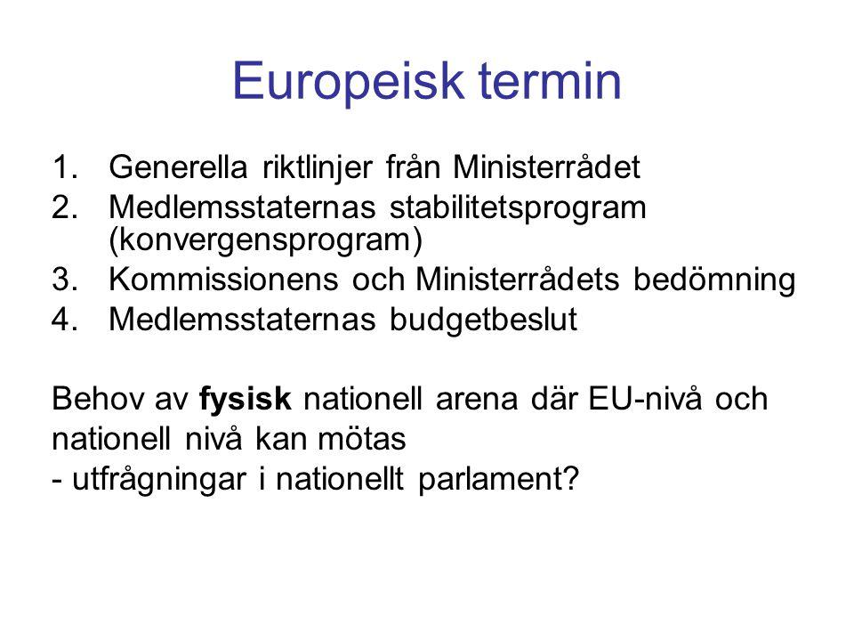 Europeisk termin 1.Generella riktlinjer från Ministerrådet 2.Medlemsstaternas stabilitetsprogram (konvergensprogram) 3.Kommissionens och Ministerrådets bedömning 4.Medlemsstaternas budgetbeslut Behov av fysisk nationell arena där EU-nivå och nationell nivå kan mötas - utfrågningar i nationellt parlament