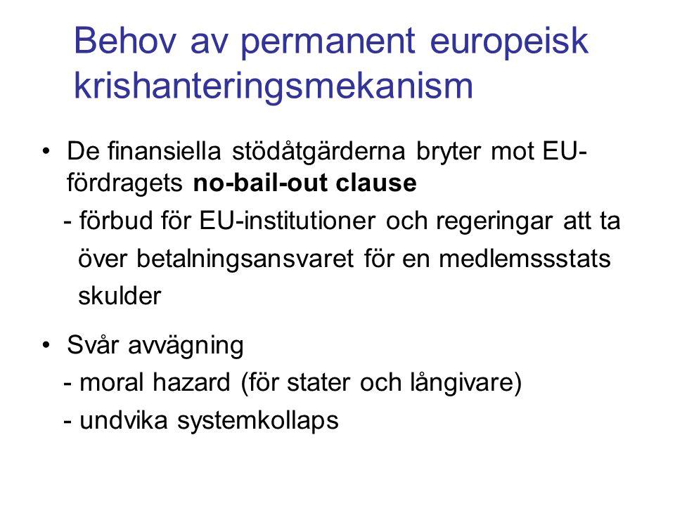 Behov av permanent europeisk krishanteringsmekanism De finansiella stödåtgärderna bryter mot EU- fördragets no-bail-out clause - förbud för EU-institutioner och regeringar att ta över betalningsansvaret för en medlemssstats skulder Svår avvägning - moral hazard (för stater och långivare) - undvika systemkollaps