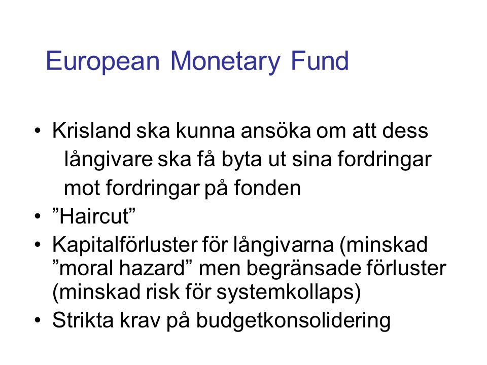 European Monetary Fund Krisland ska kunna ansöka om att dess långivare ska få byta ut sina fordringar mot fordringar på fonden Haircut Kapitalförluster för långivarna (minskad moral hazard men begränsade förluster (minskad risk för systemkollaps) Strikta krav på budgetkonsolidering