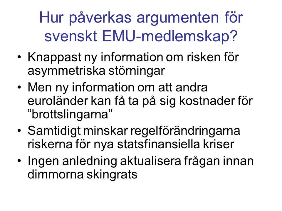 Hur påverkas argumenten för svenskt EMU-medlemskap? Knappast ny information om risken för asymmetriska störningar Men ny information om att andra euro
