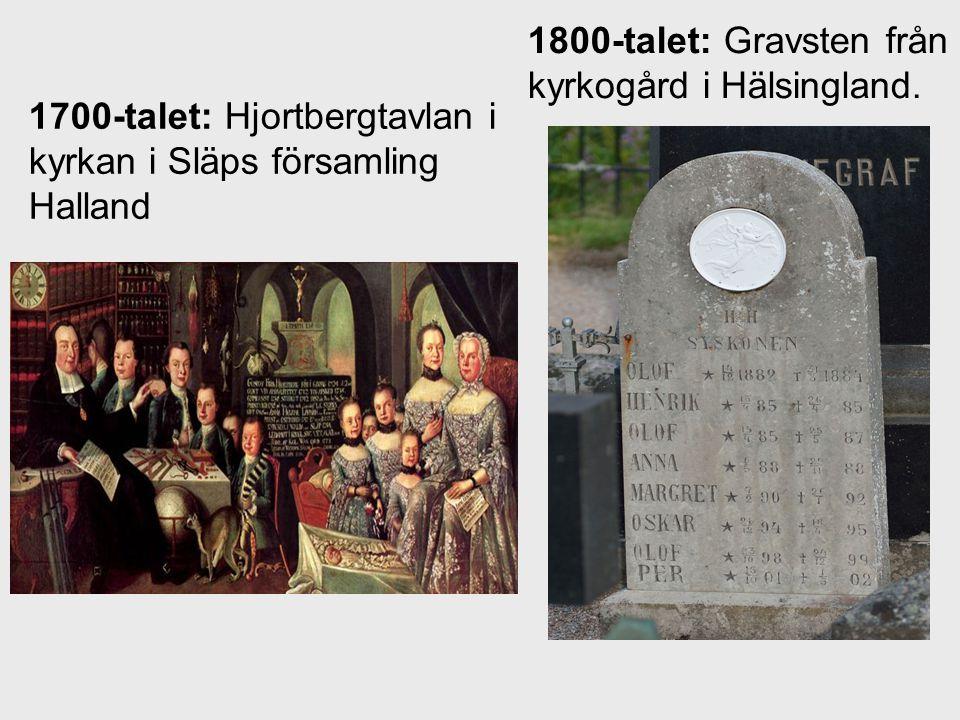 1800-talet: Gravsten från kyrkogård i Hälsingland. 1700-talet: Hjortbergtavlan i kyrkan i Släps församling Halland
