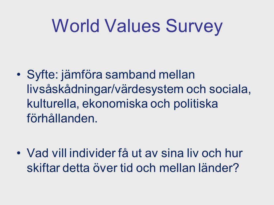 World Values Survey Syfte: jämföra samband mellan livsåskådningar/värdesystem och sociala, kulturella, ekonomiska och politiska förhållanden. Vad vill
