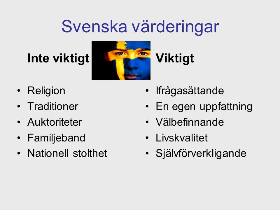 Svenska värderingar Inte viktigt Religion Traditioner Auktoriteter Familjeband Nationell stolthet Viktigt Ifrågasättande En egen uppfattning Välbefinn