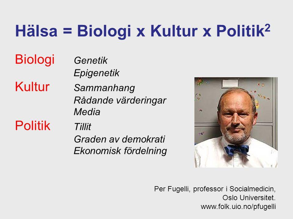 Hälsa = Biologi x Kultur x Politik 2 Per Fugelli, professor i Socialmedicin, Oslo Universitet. www.folk.uio.no/pfugelli Biologi Genetik Epigenetik Kul