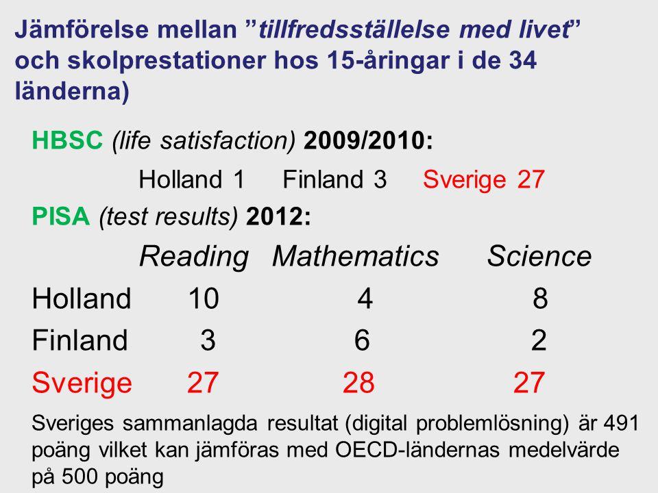 """Jämförelse mellan """"tillfredsställelse med livet"""" och skolprestationer hos 15-åringar i de 34 länderna) HBSC (life satisfaction) 2009/2010: Holland 1 F"""