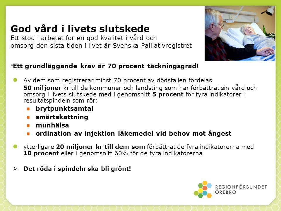 God vård i livets slutskede Ett stöd i arbetet för en god kvalitet i vård och omsorg den sista tiden i livet är Svenska Palliativregistret. Ett grundl