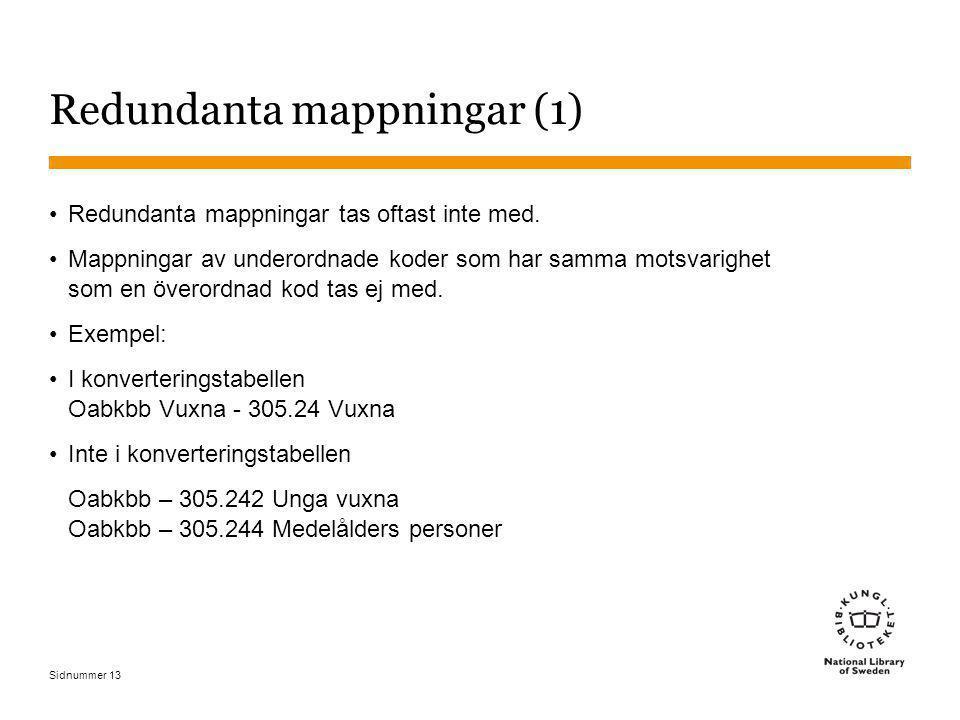 Sidnummer 13 Redundanta mappningar (1) Redundanta mappningar tas oftast inte med. Mappningar av underordnade koder som har samma motsvarighet som en ö