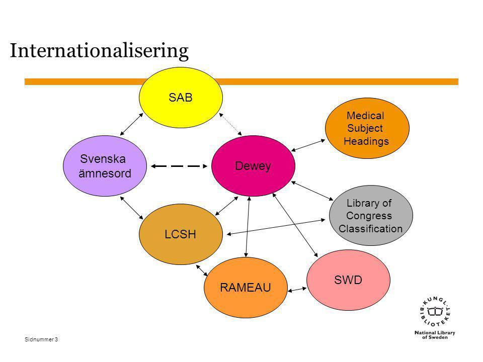 Sidnummer 4 Konverteringstabellen Dewey/SAB Stöd för att översätta DDK-koder till SAB och tvärtom Stöd vid klassifikation och vid sökning Utnyttjas för maskingenerering av DDK-koder respektive SAB-koder